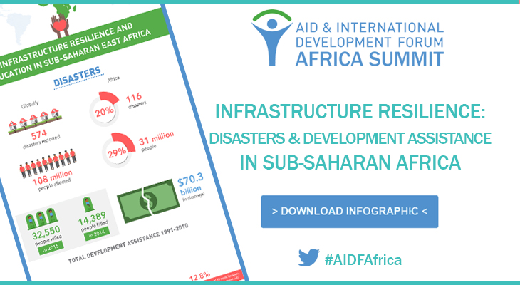 [infographic] Infrastructure Resilience: Disasters & Development Assistance in sub-Saharan Africa