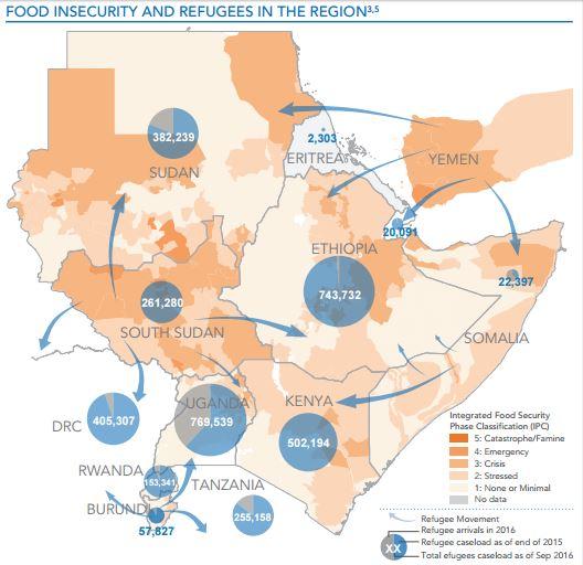 Eastern Africa: Regional Humanitarian Snapshot
