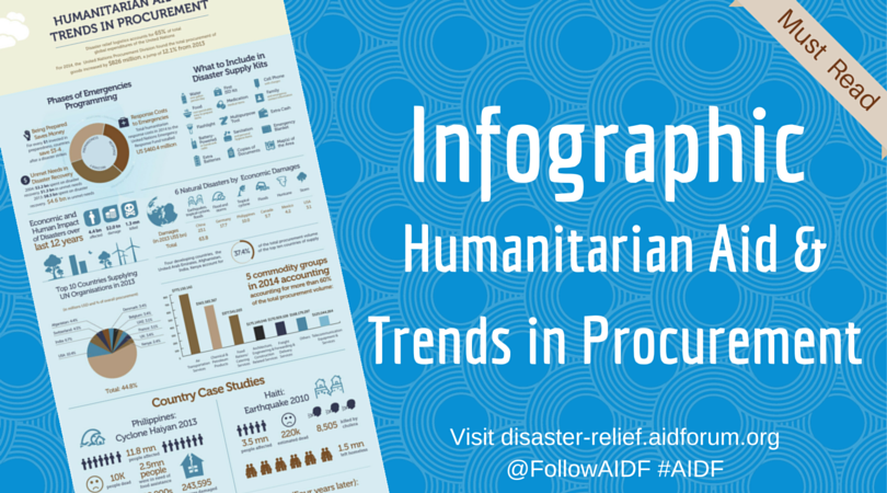 Humanitarian Aid and Trends in Procurement